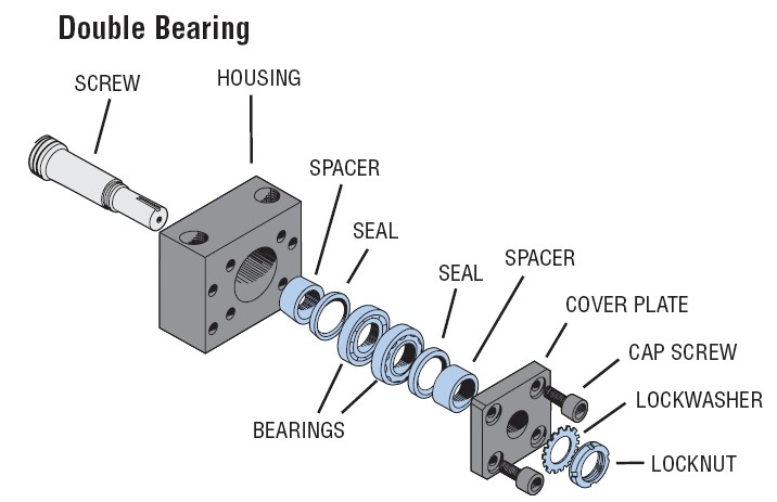 big auction site ball bearing guide
