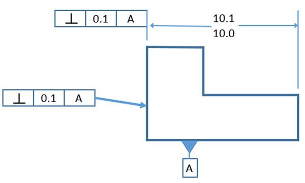 Easy GD&T: Perpendicularity [ Symbol, Tolerance, Measurement ]