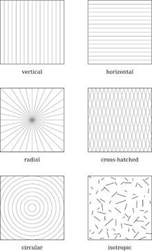 surface finish lay patterns