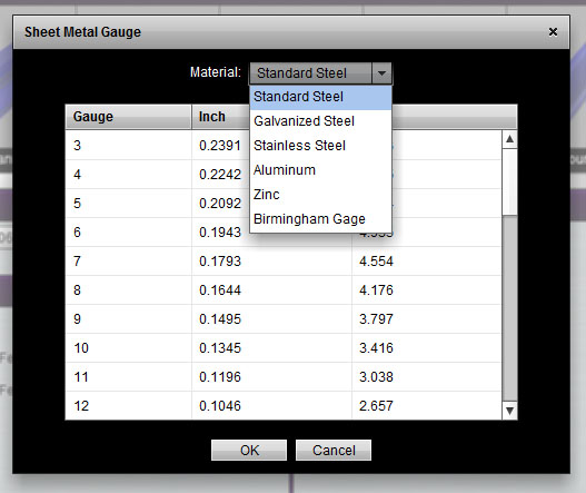 Sheet Metal Wire Gauge Sizes Data Chart Gage Sizes Table