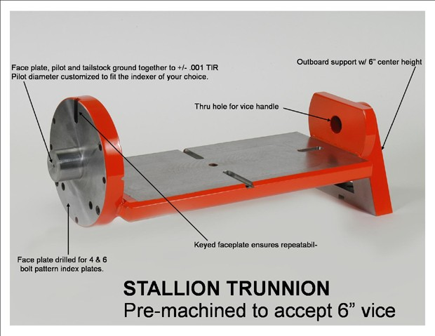 Stallion Trunnions for 4th Axis Work - CNCCookbook: Be A Better CNC'er