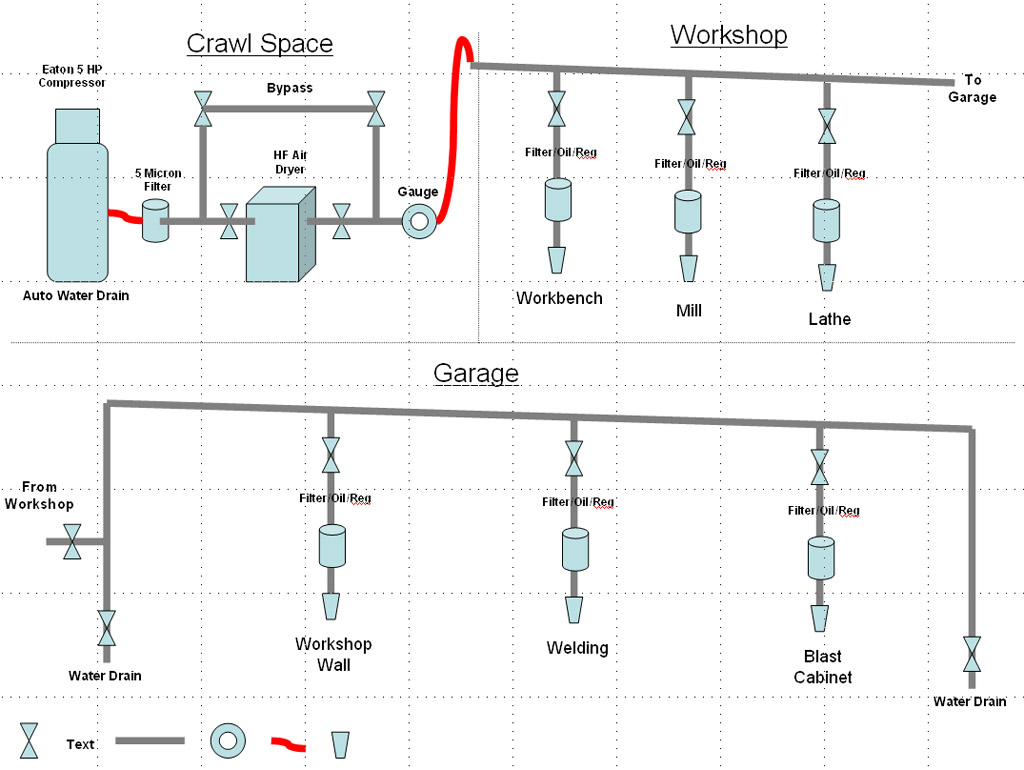 Shop Air Compressor System Design Plumbing Complete Guide Compressors Wiring Schematic For 2 As You Can See A Fair Amount Of The Is Designed To Eliminate Any Water Dryer Should Pull Lions Share Moisture Out